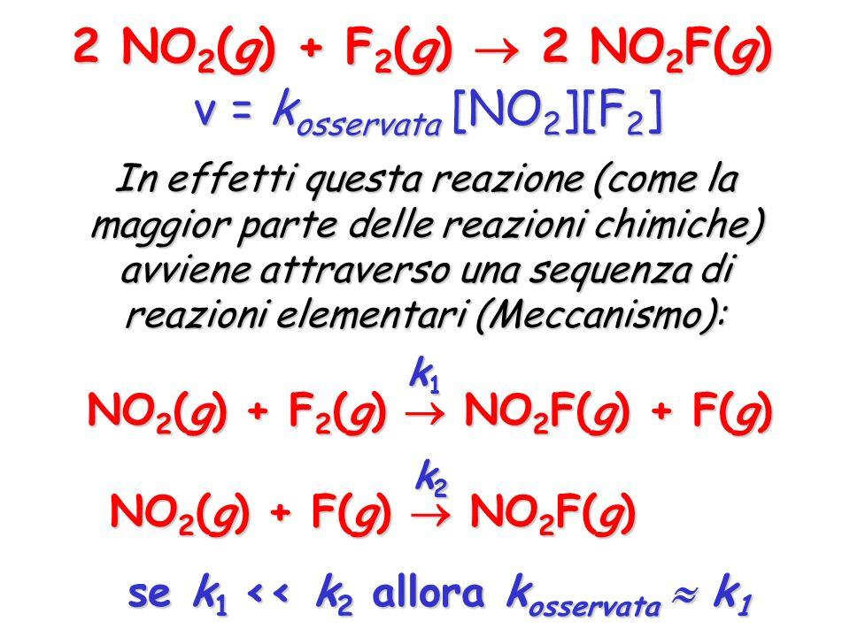 2 NO2(g) + F2(g)  2 NO2F(g) v = kosservata [NO2][F2]